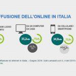 Dati audiweb sulla diffusione dell'online in Italia
